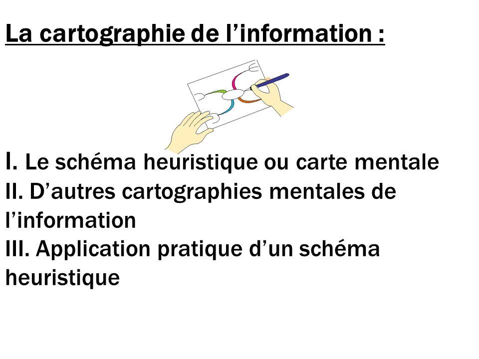 La cartographie de l'information : I