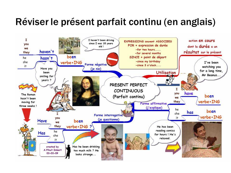 Réviser le présent parfait continu (en anglais)