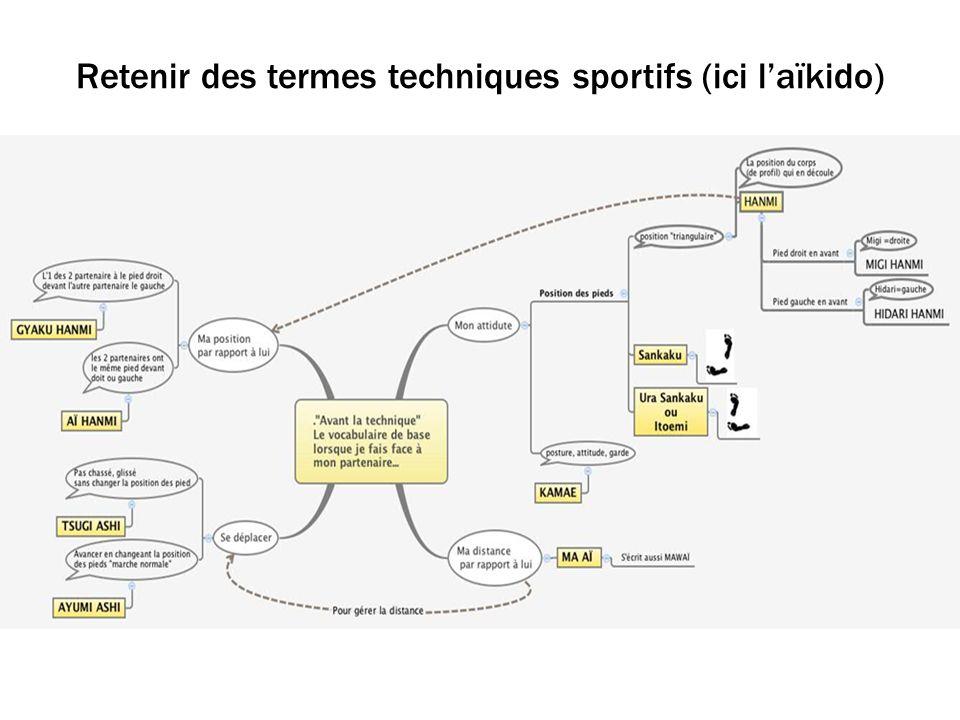 Retenir des termes techniques sportifs (ici l'aïkido)