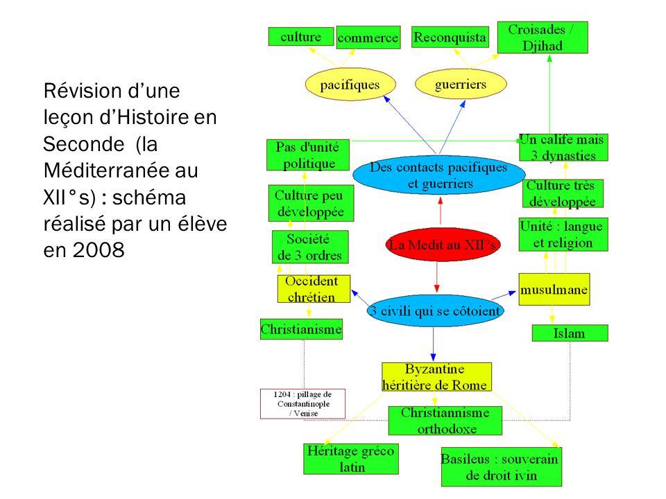 Révision d'une leçon d'Histoire en Seconde (la Méditerranée au XII°s) : schéma réalisé par un élève en 2008