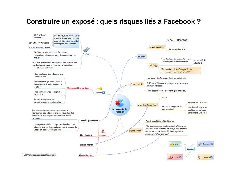 Construire un exposé : quels risques liés à Facebook