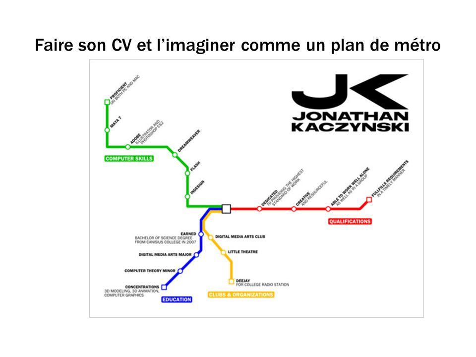 Faire son CV et l'imaginer comme un plan de métro