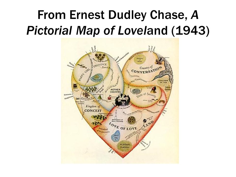 From Ernest Dudley Chase, A Pictorial Map of Loveland (1943)