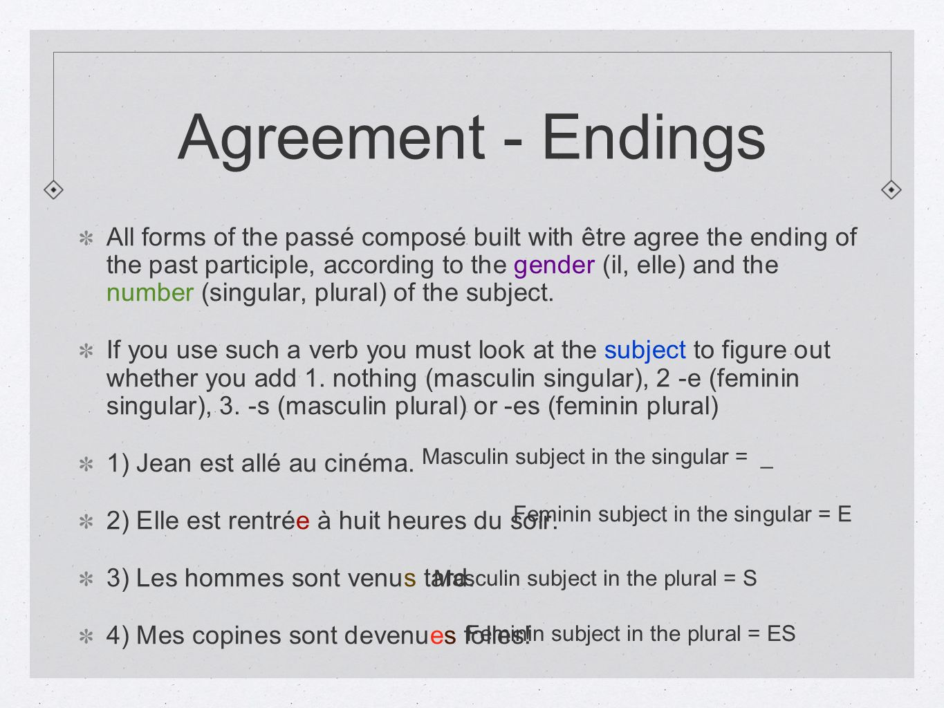 Agreement - Endings