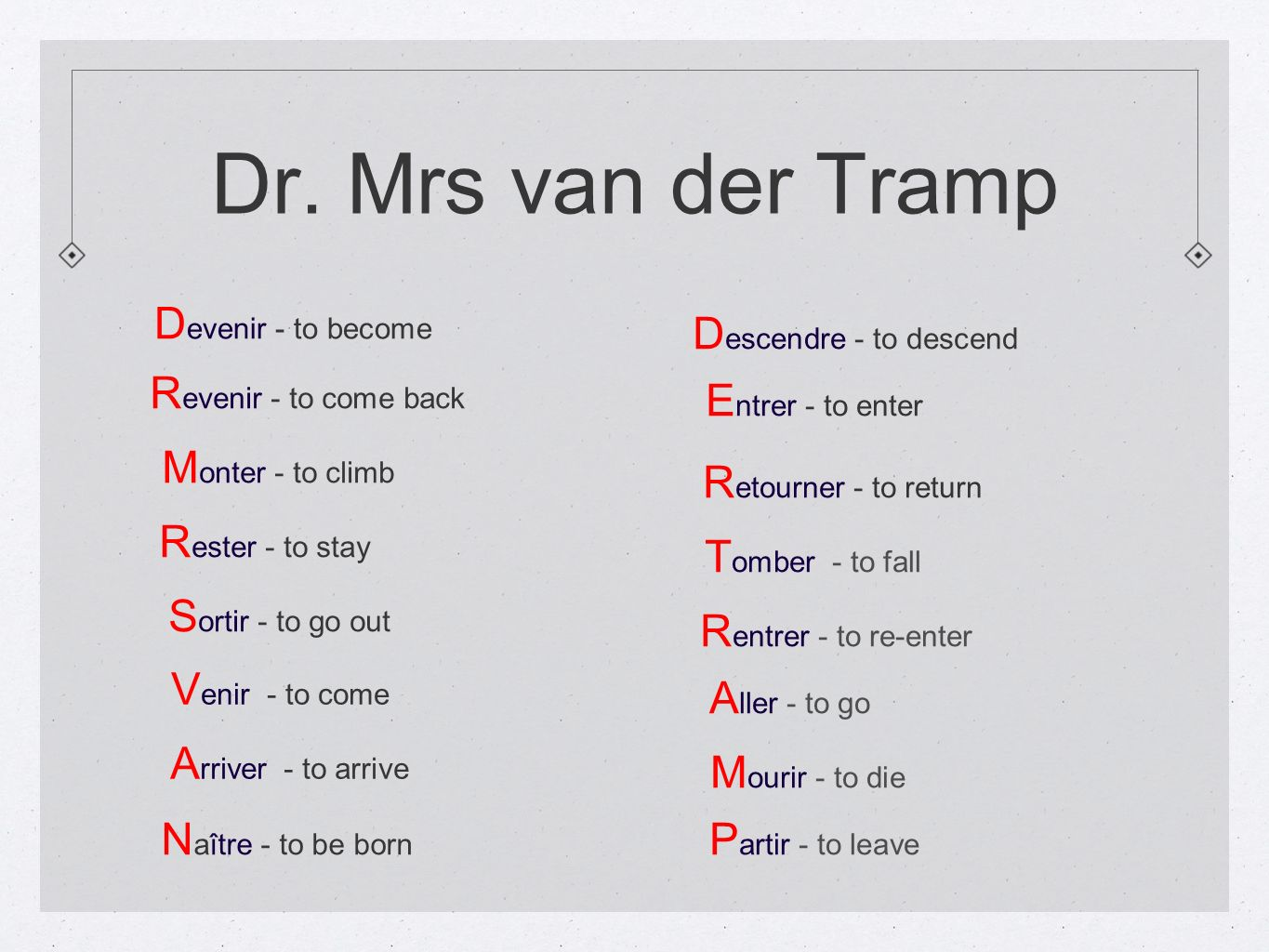 Dr. Mrs van der Tramp Devenir - to become Entrer - to enter