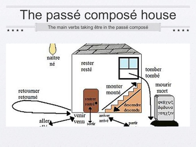The passé composé house