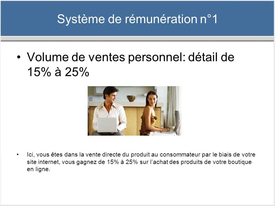 Système de rémunération n°1