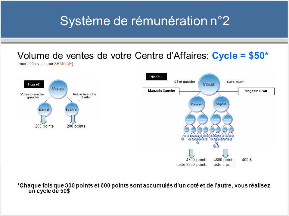 Système de rémunération n°2