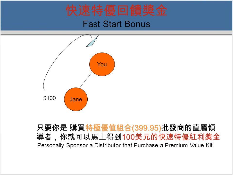 快速特優回饋獎金 Fast Start Bonus