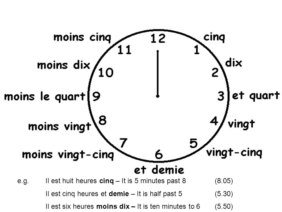 e.g. Il est huit heures cinq – It is 5 minutes past 8 (8.05)