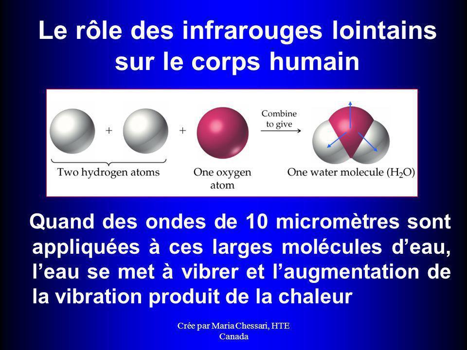 Le rôle des infrarouges lointains sur le corps humain