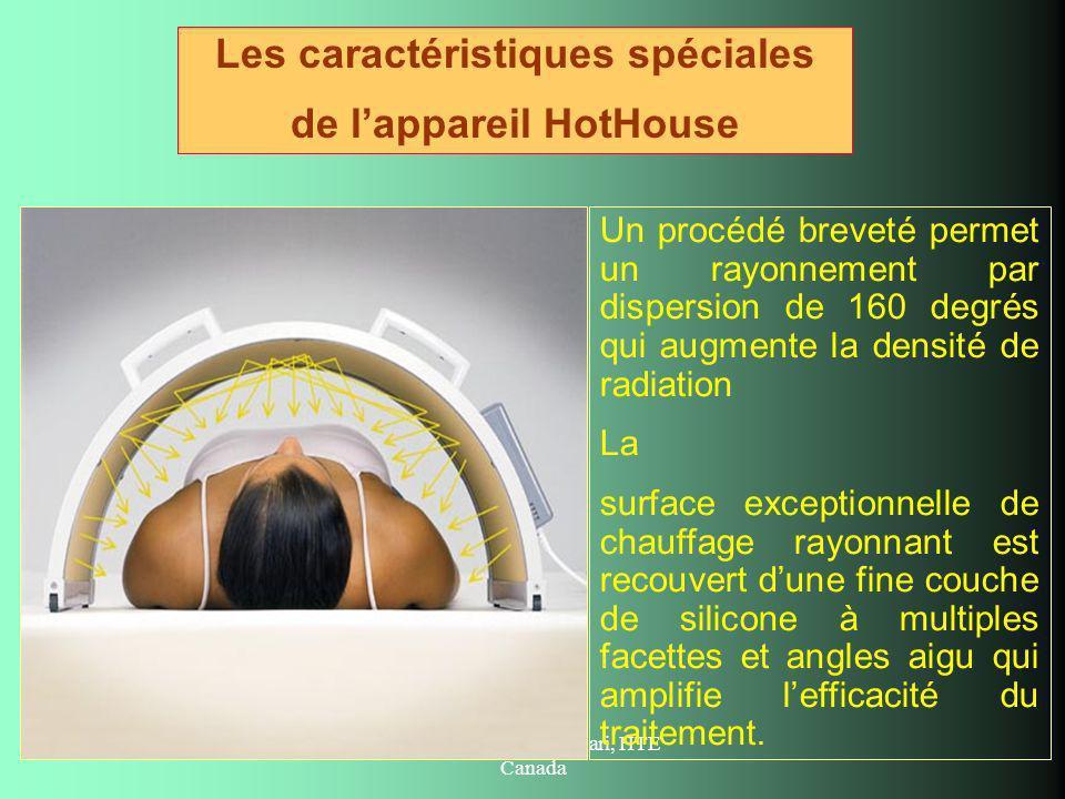 Les caractéristiques spéciales de l'appareil HotHouse