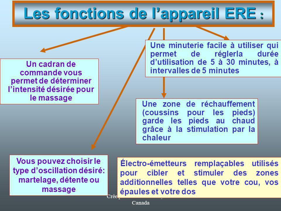 Les fonctions de l'appareil ERE :