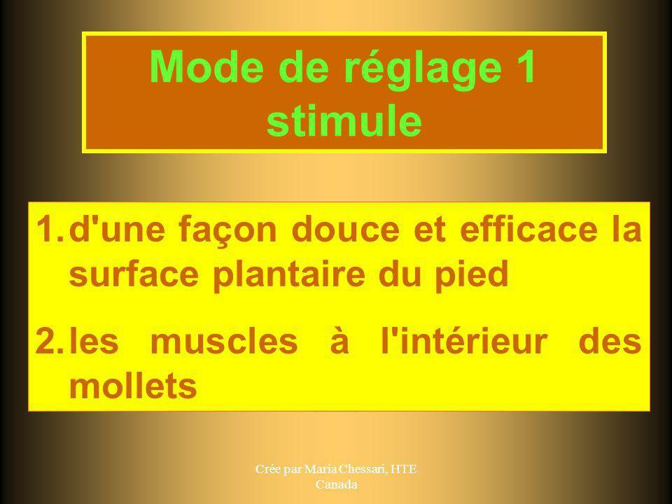 Mode de réglage 1 stimule