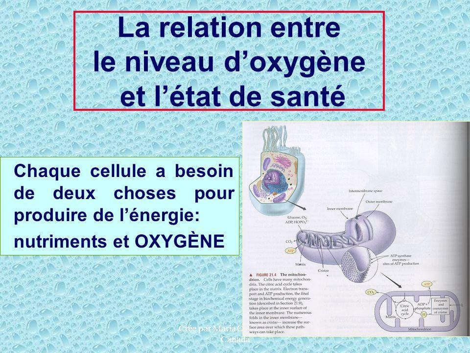 La relation entre le niveau d'oxygène et l'état de santé