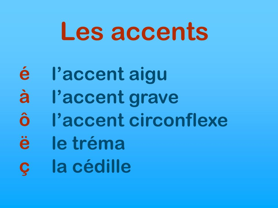 Les accents é l'accent aigu à l'accent grave ô l'accent circonflexe ë