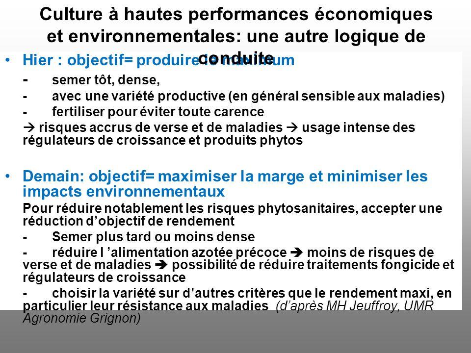 Culture à hautes performances économiques et environnementales: une autre logique de conduite