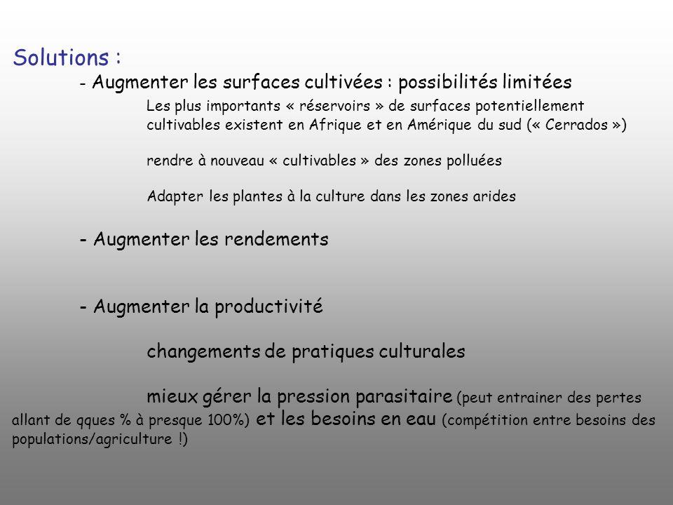 Solutions : - Augmenter les surfaces cultivées : possibilités limitées.