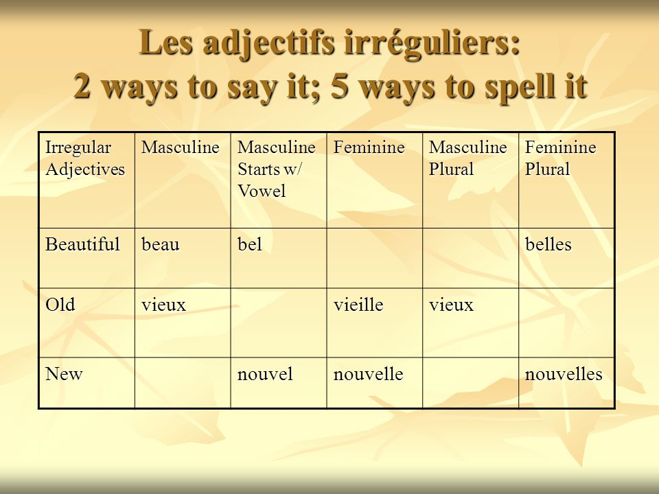 Les adjectifs irréguliers: 2 ways to say it; 5 ways to spell it