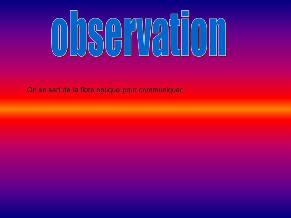 observation On se sert de la fibre optique pour communiquer
