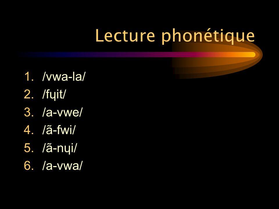 Lecture phonétique /vwa-la/ /fɥit/ /a-vwe/ /ã-fwi/ /ã-nɥi/ /a-vwa/