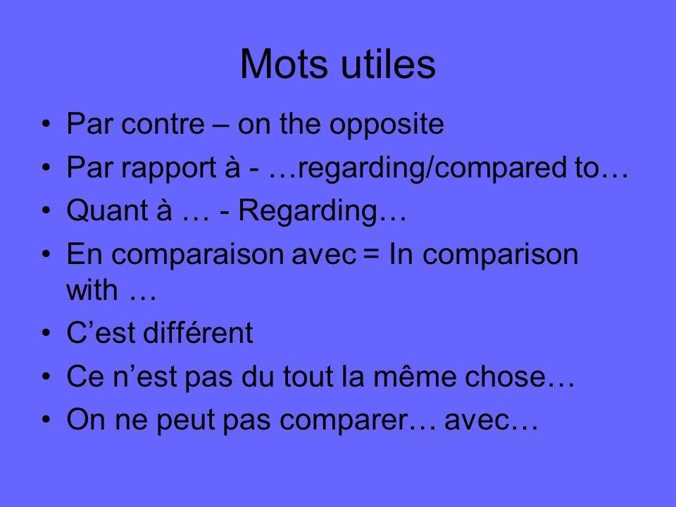 Mots utiles Par contre – on the opposite