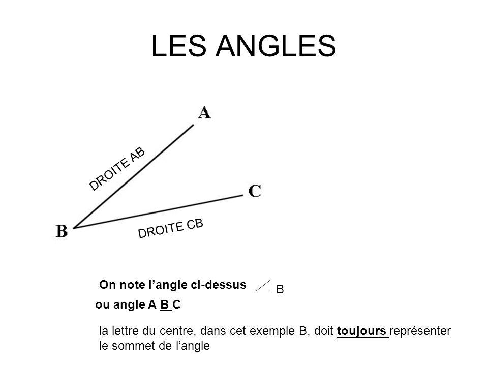 LES ANGLES DROITE AB DROITE CB On note l'angle ci-dessus B