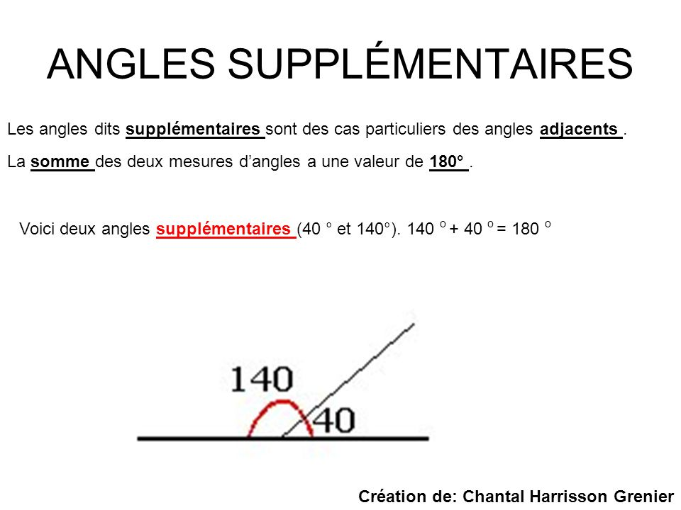ANGLES SUPPLÉMENTAIRES