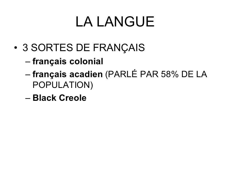 LA LANGUE 3 SORTES DE FRANÇAIS français colonial