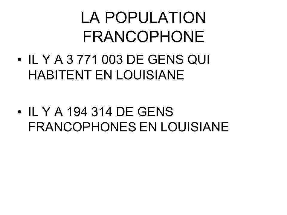LA POPULATION FRANCOPHONE