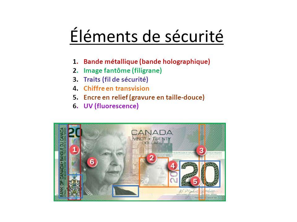 Éléments de sécurité 1. Bande métallique (bande holographique)