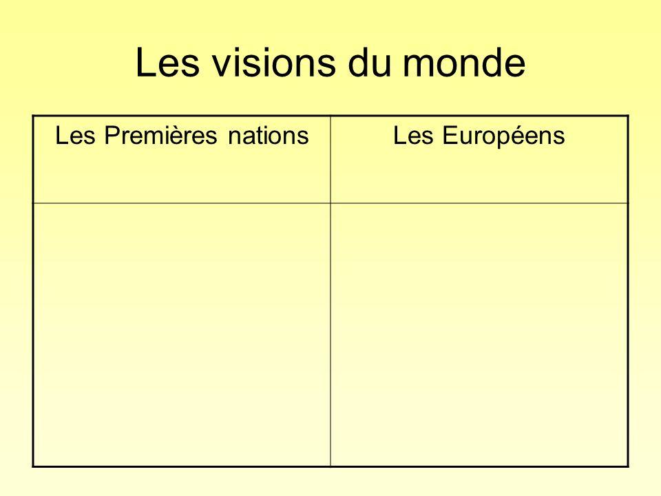 Les visions du monde Les Premières nations Les Européens