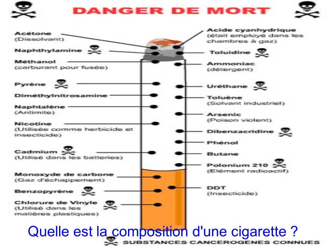 Quelle est la composition d une cigarette