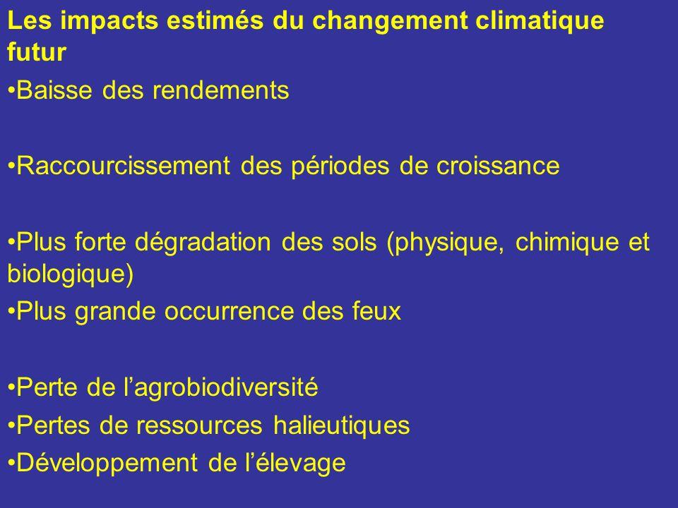 Les impacts estimés du changement climatique futur