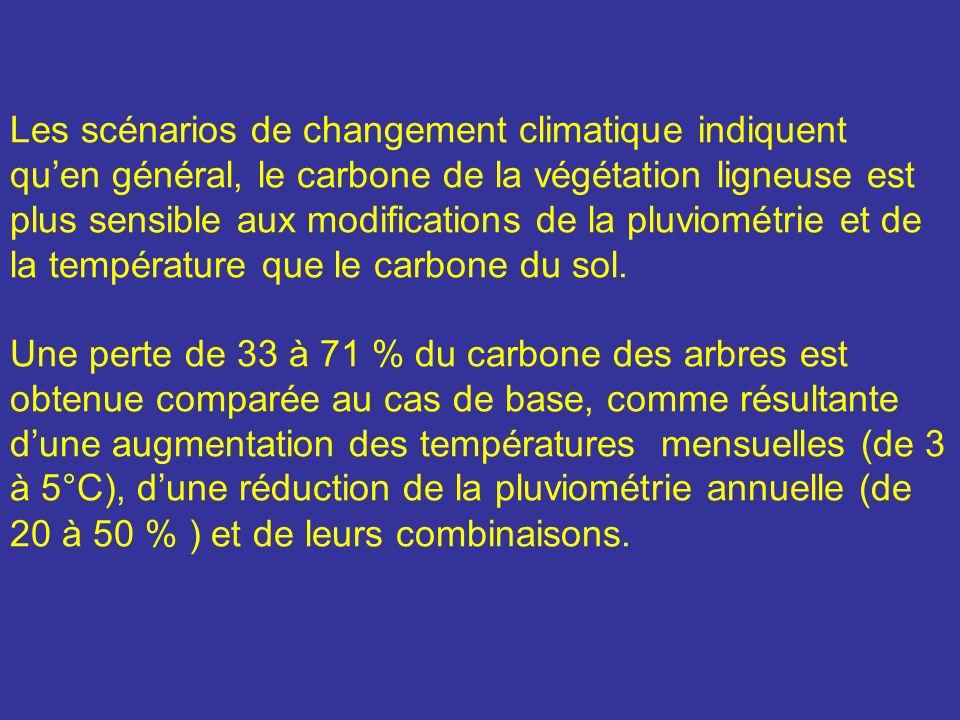 Les scénarios de changement climatique indiquent qu'en général, le carbone de la végétation ligneuse est plus sensible aux modifications de la pluviométrie et de la température que le carbone du sol.