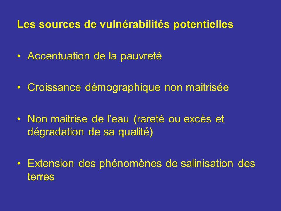 Les sources de vulnérabilités potentielles