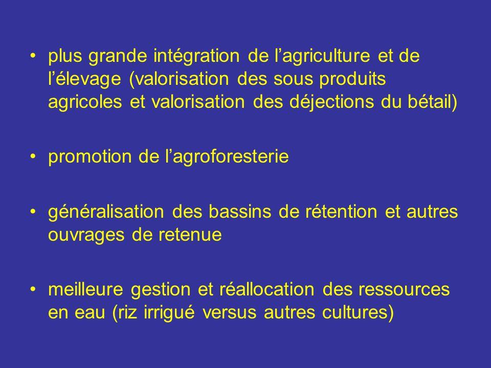 plus grande intégration de l'agriculture et de l'élevage (valorisation des sous produits agricoles et valorisation des déjections du bétail)