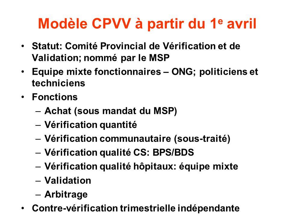 Modèle CPVV à partir du 1e avril