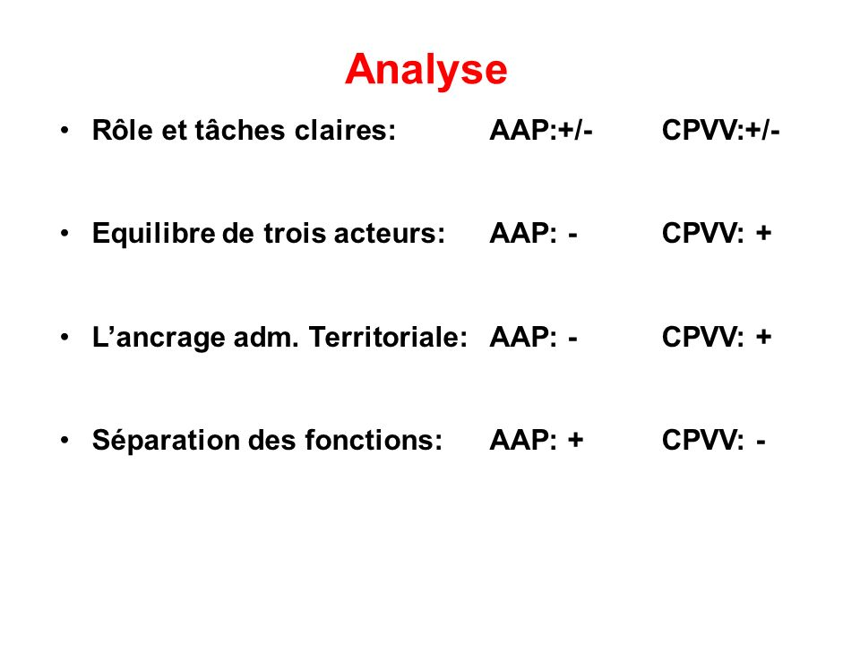 Analyse Rôle et tâches claires: AAP:+/- CPVV:+/-