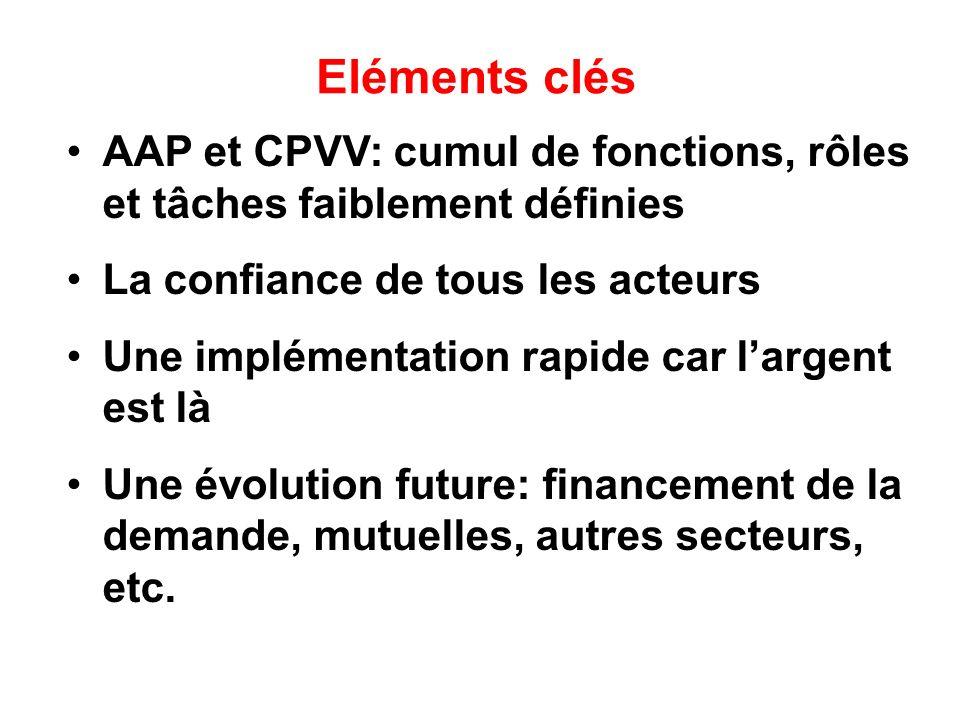 Eléments clésAAP et CPVV: cumul de fonctions, rôles et tâches faiblement définies. La confiance de tous les acteurs.