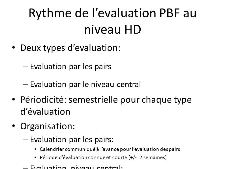 Rythme de l'evaluation PBF au niveau HD