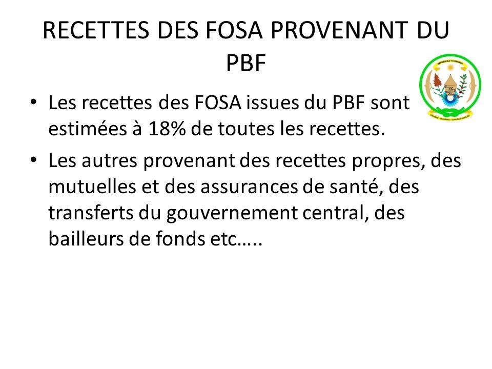 RECETTES DES FOSA PROVENANT DU PBF