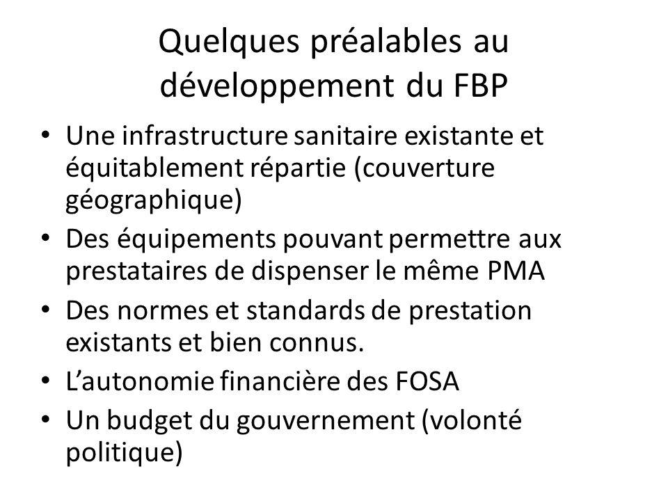 Quelques préalables au développement du FBP