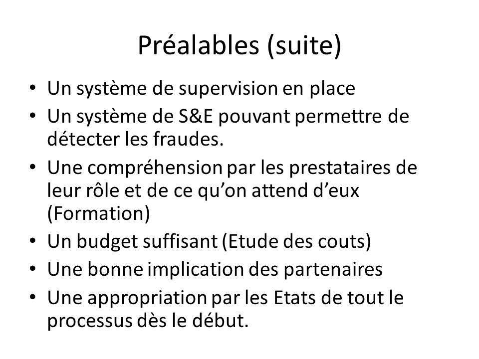 Préalables (suite) Un système de supervision en place