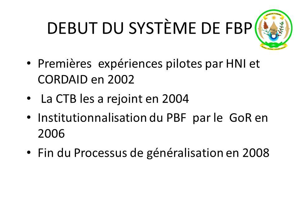 DEBUT DU SYSTÈME DE FBPPremières expériences pilotes par HNI et CORDAID en 2002. La CTB les a rejoint en 2004.