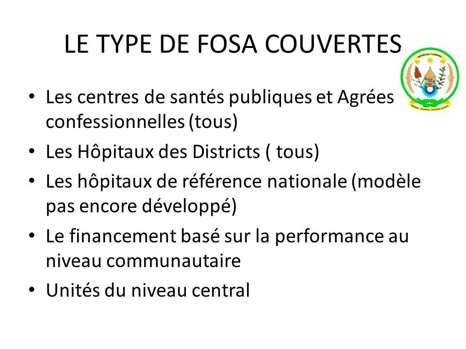LE TYPE DE FOSA COUVERTES