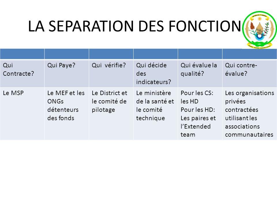 LA SEPARATION DES FONCTIONS