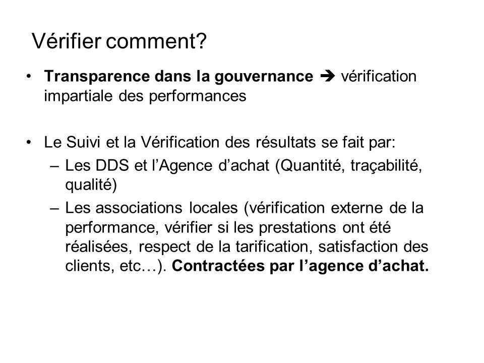 Vérifier comment Transparence dans la gouvernance  vérification impartiale des performances.