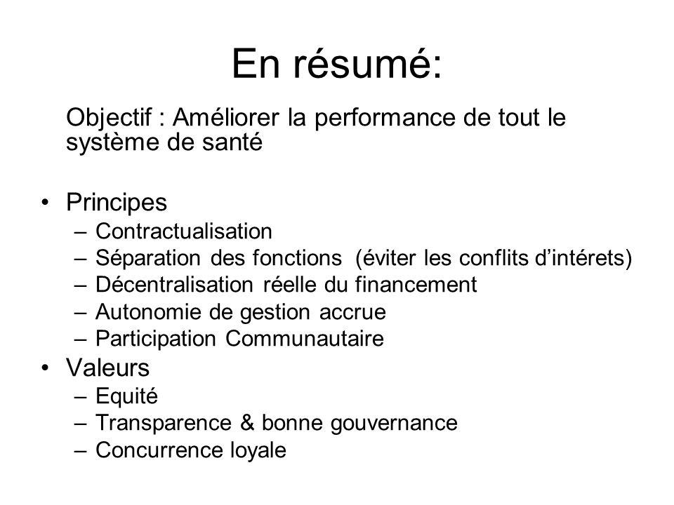 En résumé:Objectif : Améliorer la performance de tout le système de santé. Principes. Contractualisation.