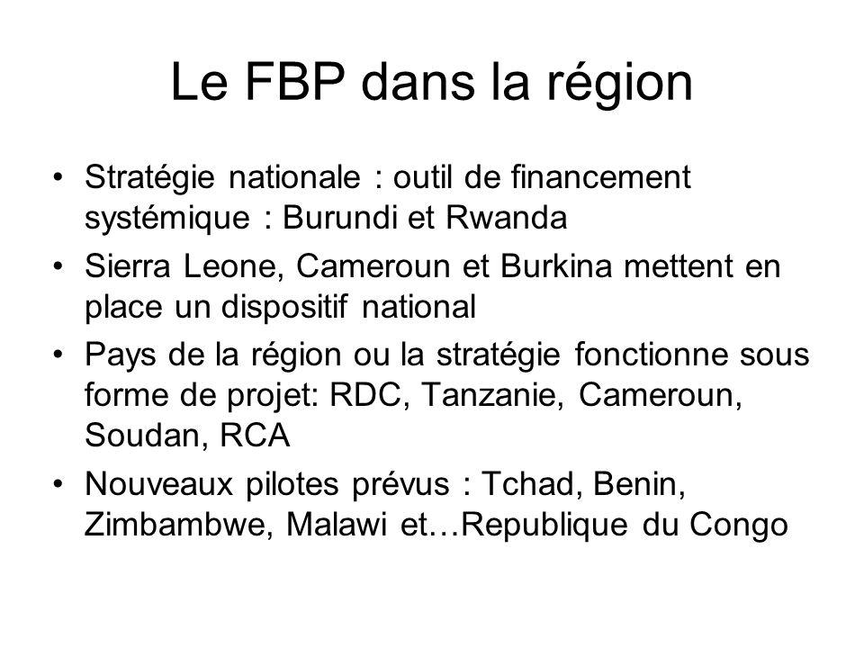 Le FBP dans la région Stratégie nationale : outil de financement systémique : Burundi et Rwanda.